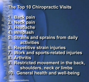 Top 10 Chiropractic visits back pain neck pain headache whiplash strains and sprains