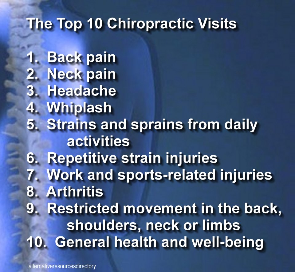 Why should I visit a Chiropractor? | Alternative Resources ...
