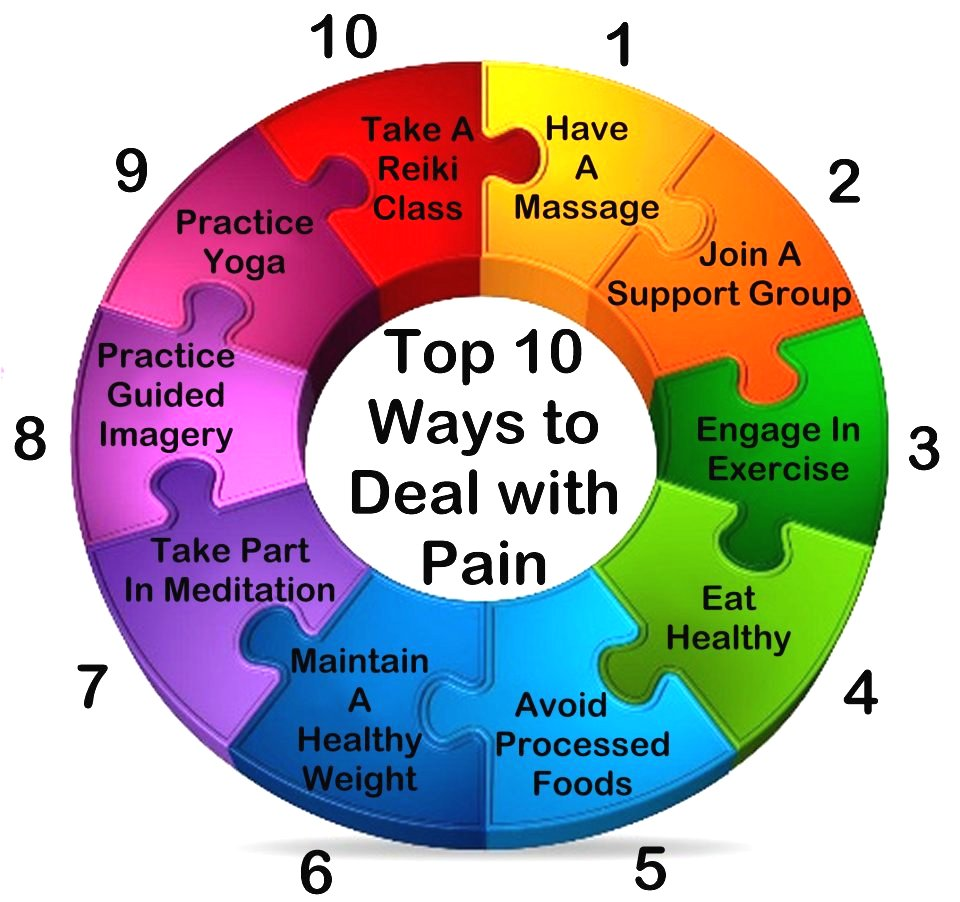 top 10 ways to deal with pain from massage to reiki