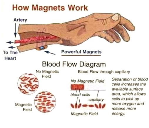 production of a powerful working magnet